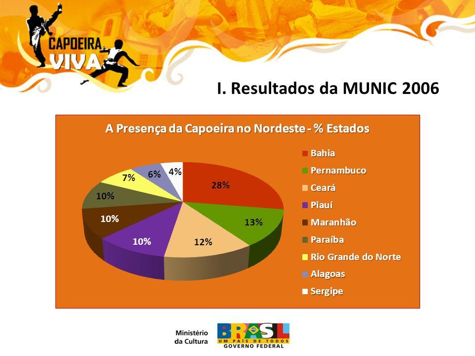 I. Resultados da MUNIC 2006