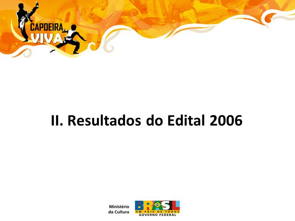 II. Resultados do Edital 2006