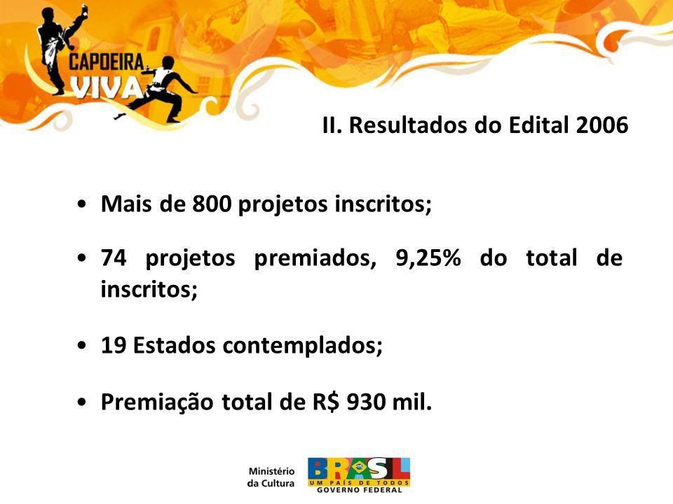 Mais de 800 projetos inscritos; 74 projetos premiados, 9,25% do total de inscritos; 19 Estados contemplados; Premiação total de R$ 930 mil.