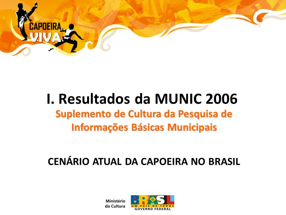 I. Resultados da MUNIC 2006 Suplemento de Cultura da Pesquisa de Informações Básicas Municipais CENÁRIO ATUAL DA CAPOEIRA NO BRASIL