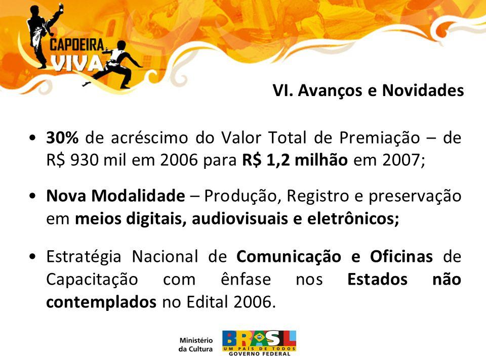 30% de acréscimo do Valor Total de Premiação – de R$ 930 mil em 2006 para R$ 1,2 milhão em 2007; Nova Modalidade – Produção, Registro e preservação em meios digitais, audiovisuais e eletrônicos; Estratégia Nacional de Comunicação e Oficinas de Capacitação com ênfase nos Estados não contemplados no Edital 2006.