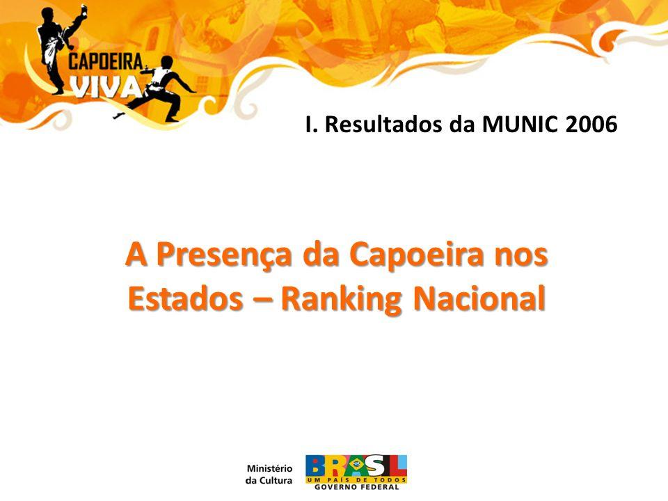 A Presença da Capoeira nos Estados – Ranking Nacional I. Resultados da MUNIC 2006