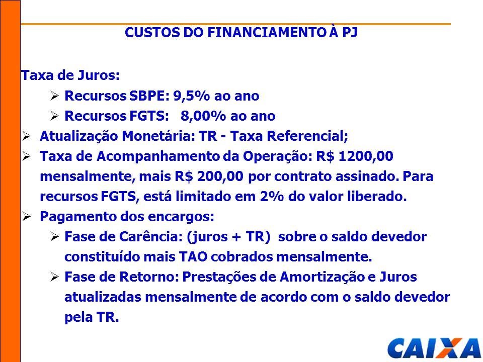 Taxa de Juros: Recursos SBPE: 9,5% ao ano Recursos FGTS: 8,00% ao ano Atualização Monetária: TR - Taxa Referencial; Taxa de Acompanhamento da Operação