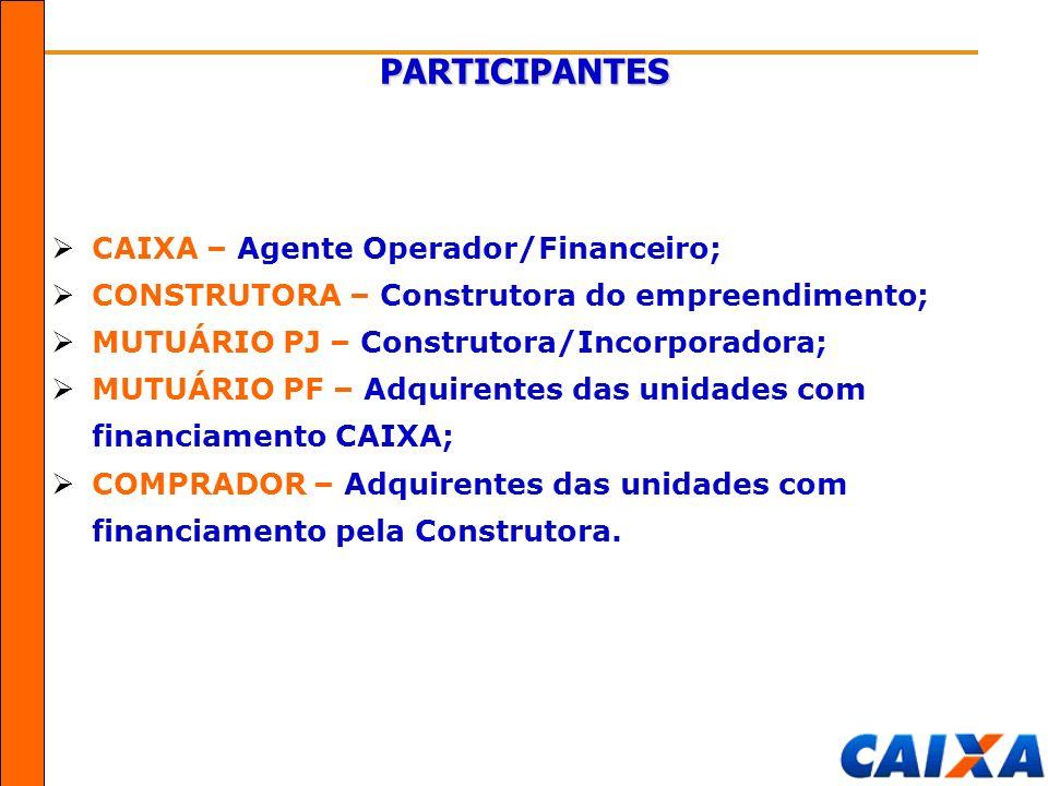 PARTICIPANTES CAIXA – Agente Operador/Financeiro; CONSTRUTORA – Construtora do empreendimento; MUTUÁRIO PJ – Construtora/Incorporadora; MUTUÁRIO PF –