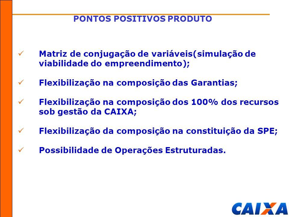 PONTOS POSITIVOS PRODUTO Matriz de conjugação de variáveis(simulação de viabilidade do empreendimento); Flexibilização na composição das Garantias; Fl
