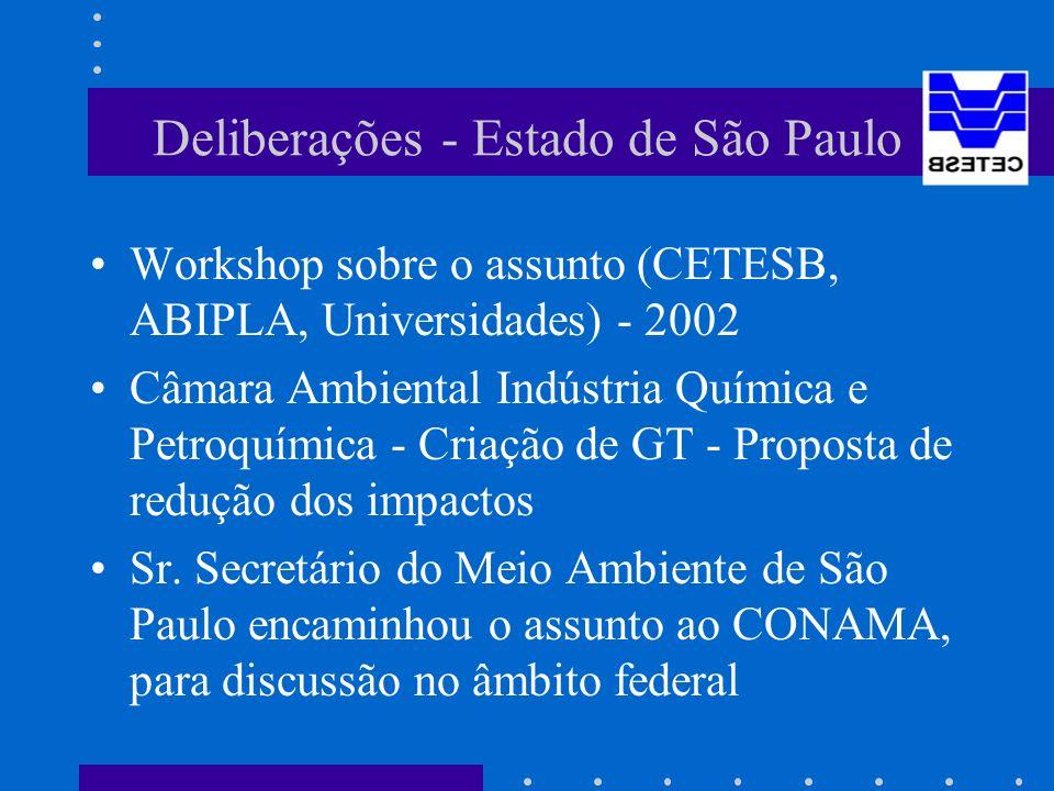 Deliberações - Estado de São Paulo Workshop sobre o assunto (CETESB, ABIPLA, Universidades) - 2002 Câmara Ambiental Indústria Química e Petroquímica - Criação de GT - Proposta de redução dos impactos Sr.