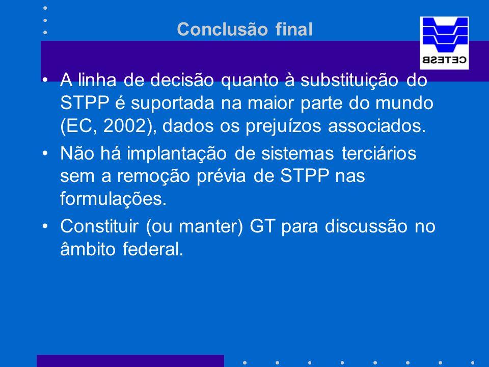 Conclusão final A linha de decisão quanto à substituição do STPP é suportada na maior parte do mundo (EC, 2002), dados os prejuízos associados.