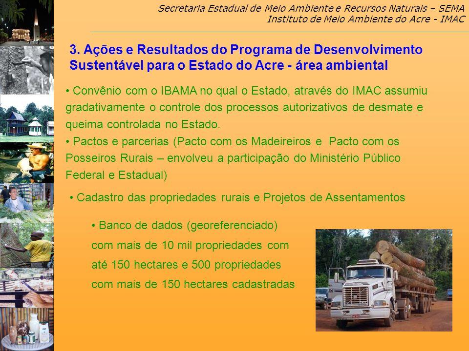 Secretaria Estadual de Meio Ambiente e Recursos Naturais – SEMA Instituto de Meio Ambiente do Acre - IMAC 3. Ações e Resultados do Programa de Desenvo