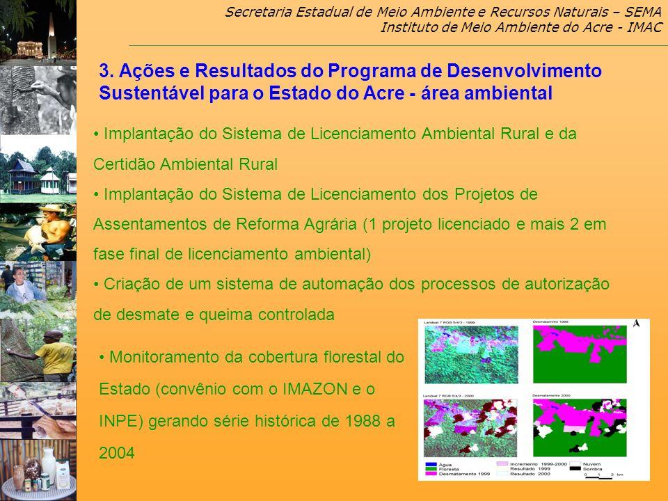 Secretaria Estadual de Meio Ambiente e Recursos Naturais – SEMA Instituto de Meio Ambiente do Acre - IMAC Implantação do Sistema de Licenciamento Ambi