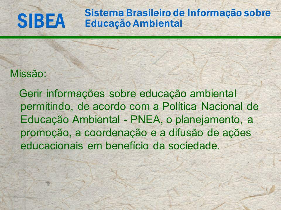 SIBEA Sistema Brasileiro de Informação sobre Educação Ambiental Missão: Gerir informações sobre educação ambiental permitindo, de acordo com a Polític