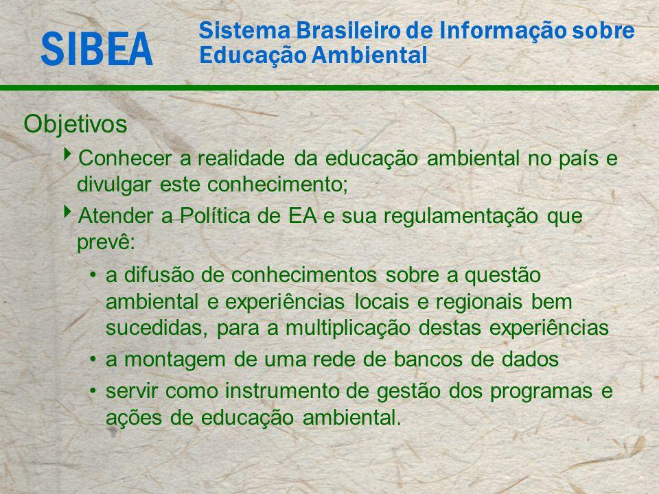 SIBEA Sistema Brasileiro de Informação sobre Educação Ambiental Objetivos Conhecer a realidade da educação ambiental no país e divulgar este conhecime