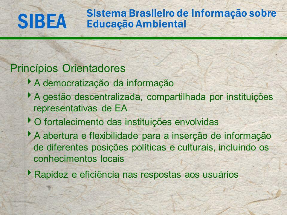 SIBEA Sistema Brasileiro de Informação sobre Educação Ambiental Princípios Orientadores A democratização da informação A gestão descentralizada, compa