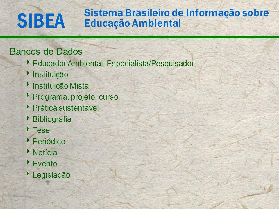 SIBEA Sistema Brasileiro de Informação sobre Educação Ambiental Bancos de Dados Educador Ambiental, Especialista/Pesquisador Instituição Instituição M