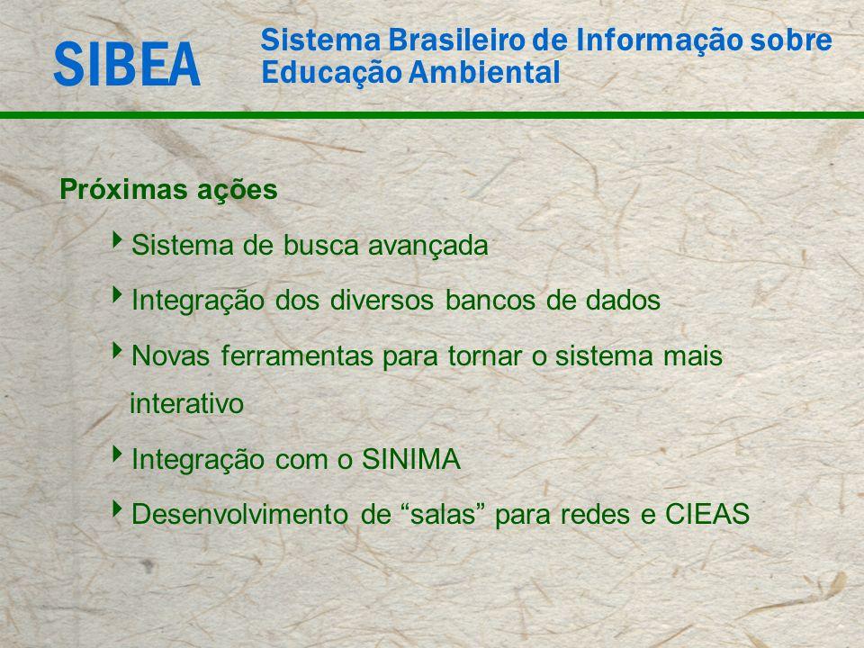SIBEA Sistema Brasileiro de Informação sobre Educação Ambiental Próximas ações Sistema de busca avançada Integração dos diversos bancos de dados Novas