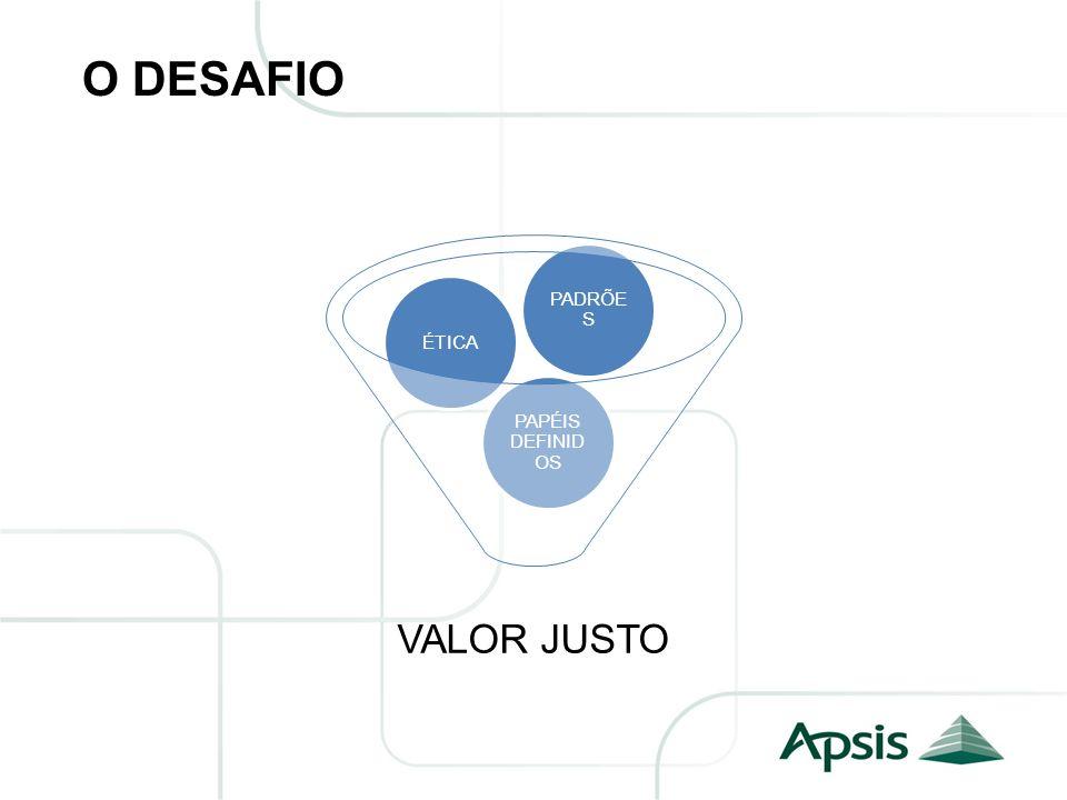 O DESAFIO VALOR JUSTO PAPÉIS DEFINID OS ÉTICA PADRÕE S