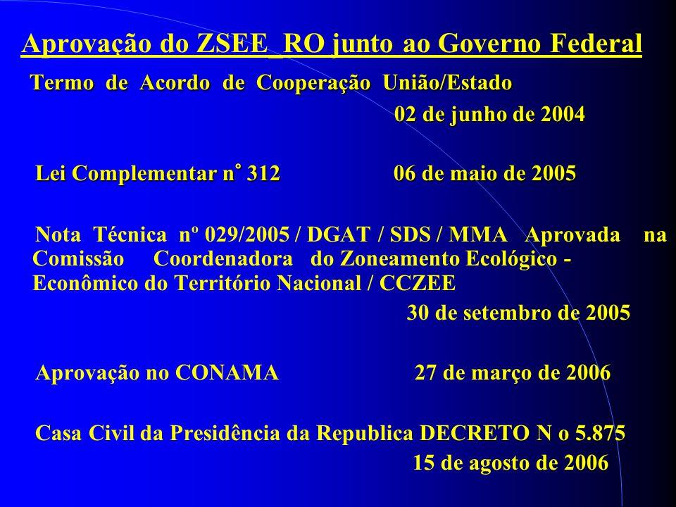 Aprovação do ZSEE_RO junto ao Governo Federal Termo de Acordo de Cooperação União/Estado Termo de Acordo de Cooperação União/Estado 02 de junho de 200