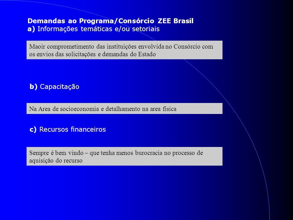 Demandas ao Programa/Consórcio ZEE Brasil a) Informações temáticas e/ou setoriais Maoir comprometimento das instituições envolvida no Consórcio com os envios das solicitações e demandas do Estado b) Capacitação Na Area de socioeconomia e detalhamento na area fisica c) Recursos financeiros Sempre é bem vindo – que tenha menos burocracia no processo de aquisição do recurso