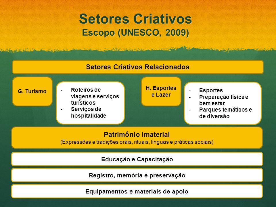 G. Turismo Setores Criativos Relacionados Patrimônio Imaterial (Expressões e tradições orais, rituais, línguas e práticas sociais) H. Esportes e Lazer