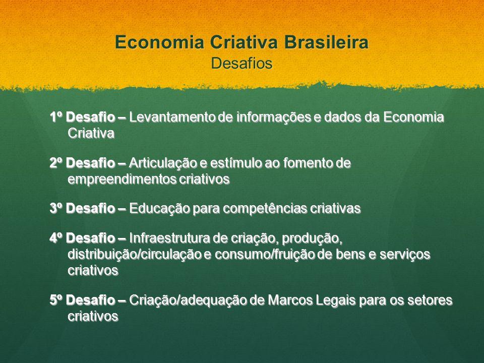 Economia Criativa Brasileira Desafios 1º Desafio – Levantamento de informações e dados da Economia Criativa 2º Desafio – Articulação e estímulo ao fom