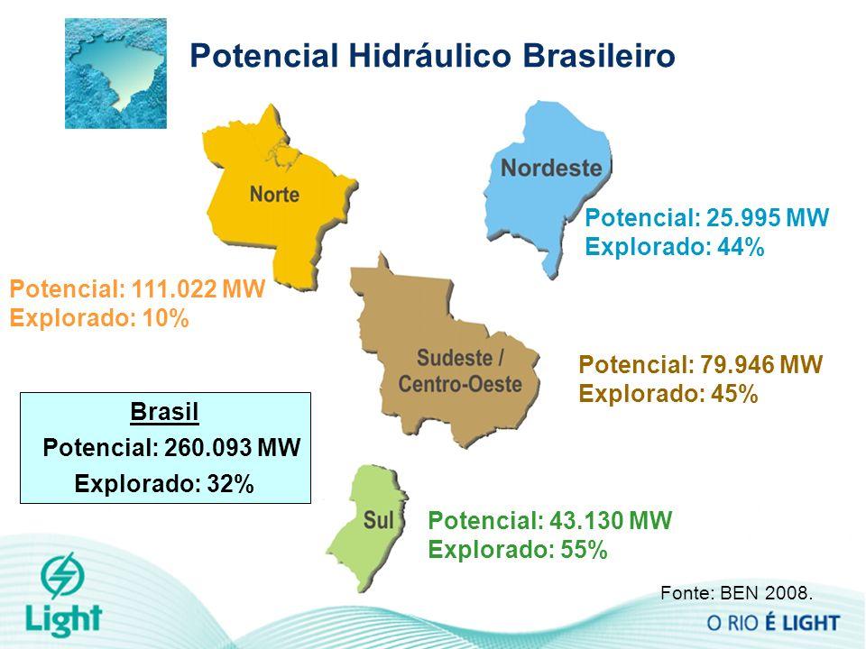 Potencial Hidráulico Brasileiro Potencial: 79.946 MW Explorado: 45% Potencial: 43.130 MW Explorado: 55% Potencial: 25.995 MW Explorado: 44% Potencial: