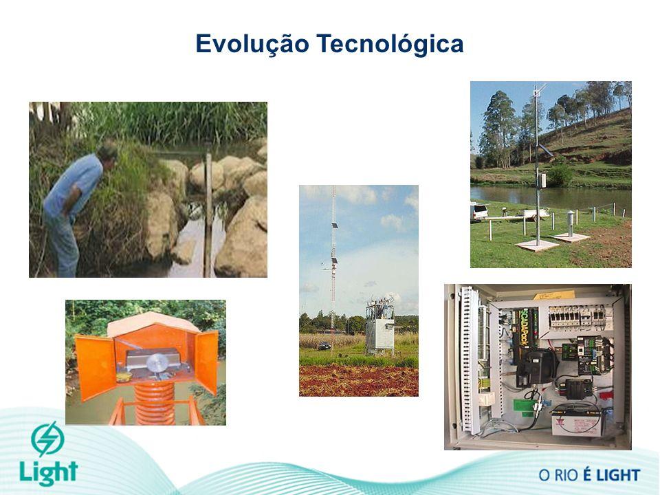 Evolução Tecnológica