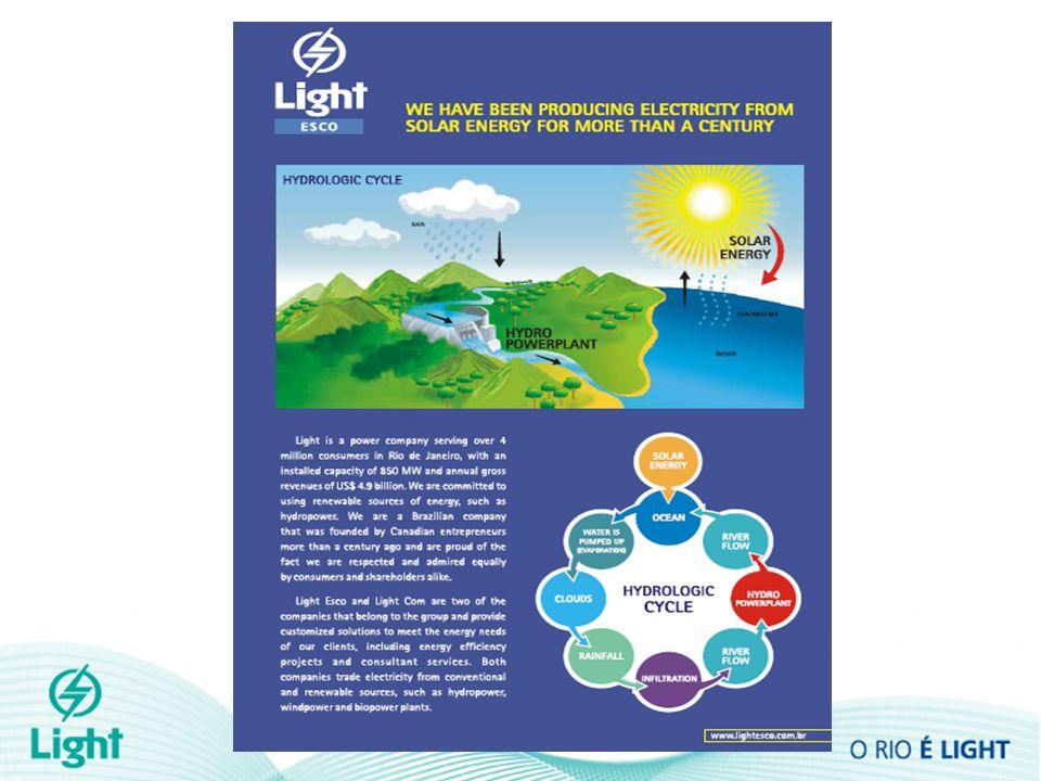 Potencial Hidráulico Brasileiro Potencial: 79.946 MW Explorado: 45% Potencial: 43.130 MW Explorado: 55% Potencial: 25.995 MW Explorado: 44% Potencial: 111.022 MW Explorado: 10% Brasil Potencial: 260.093 MW Explorado: 32% Fonte: BEN 2008.