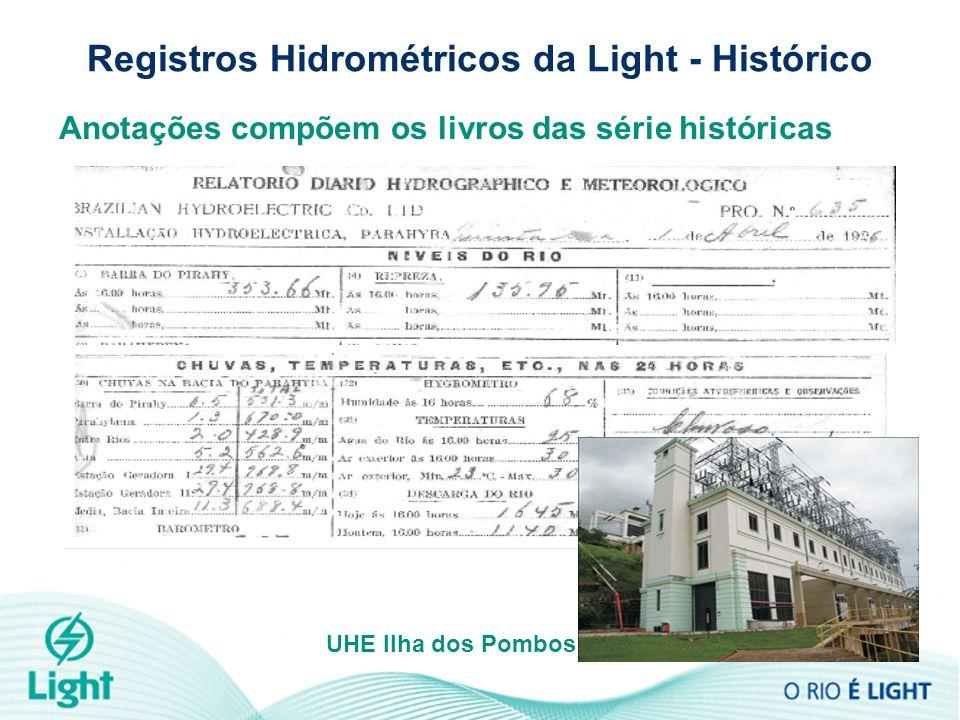 Estações Pluviométricas A Evolução do monitoramento no Brasil