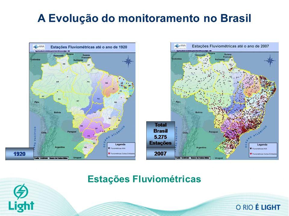 Estações Fluviométricas A Evolução do monitoramento no Brasil