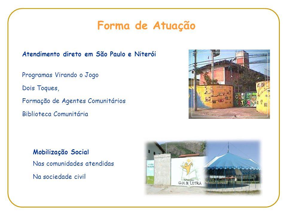 Atendimento direto em São Paulo e Niterói Programas Virando o Jogo Dois Toques, Formação de Agentes Comunitários Biblioteca Comunitária Mobilização Social Nas comunidades atendidas Na sociedade civil Forma de Atuação
