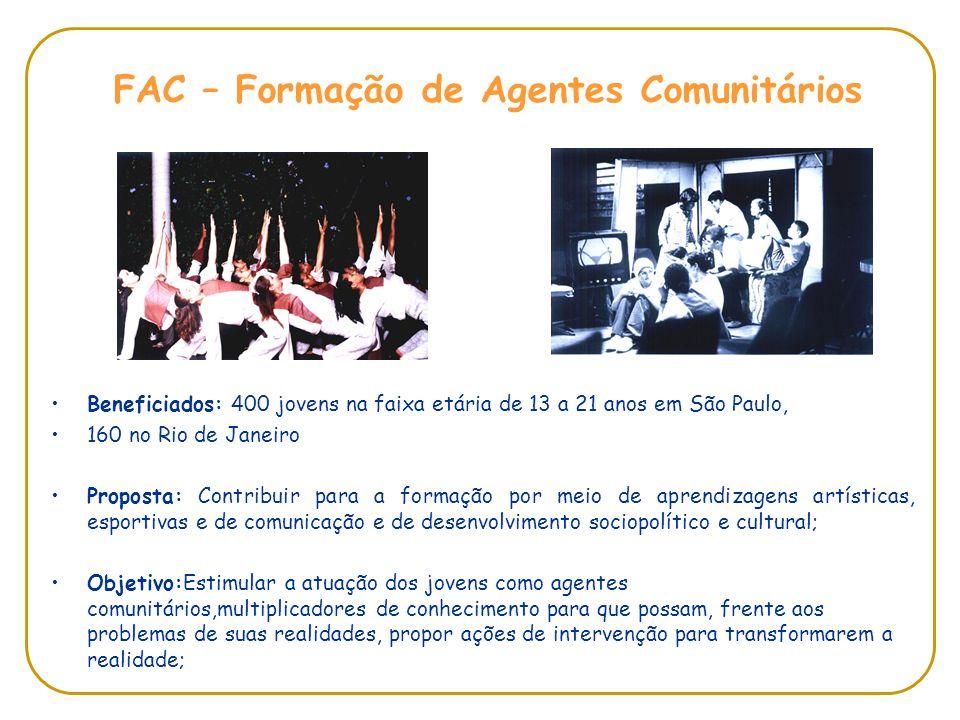 Beneficiados: 400 jovens na faixa etária de 13 a 21 anos em São Paulo, 160 no Rio de Janeiro Proposta: Contribuir para a formação por meio de aprendiz