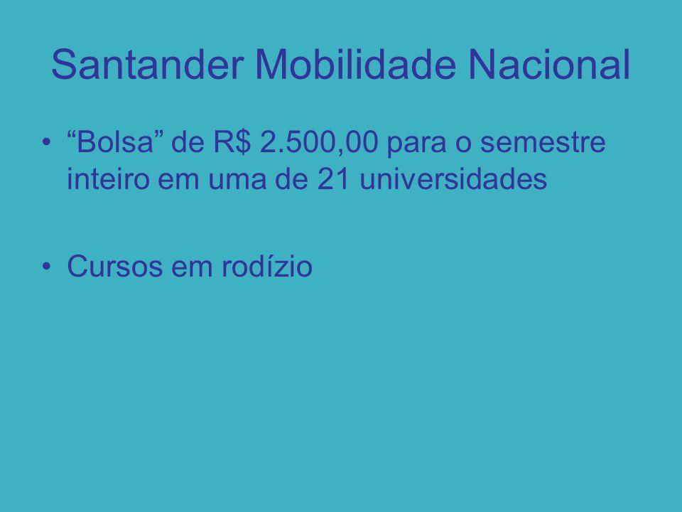 Santander Luso-Brasileiras 3.300 euros para um semestre (passagem, estadia, alimentação, visto, etc....) Cursos em rodízio Para Portugal, é suficiente