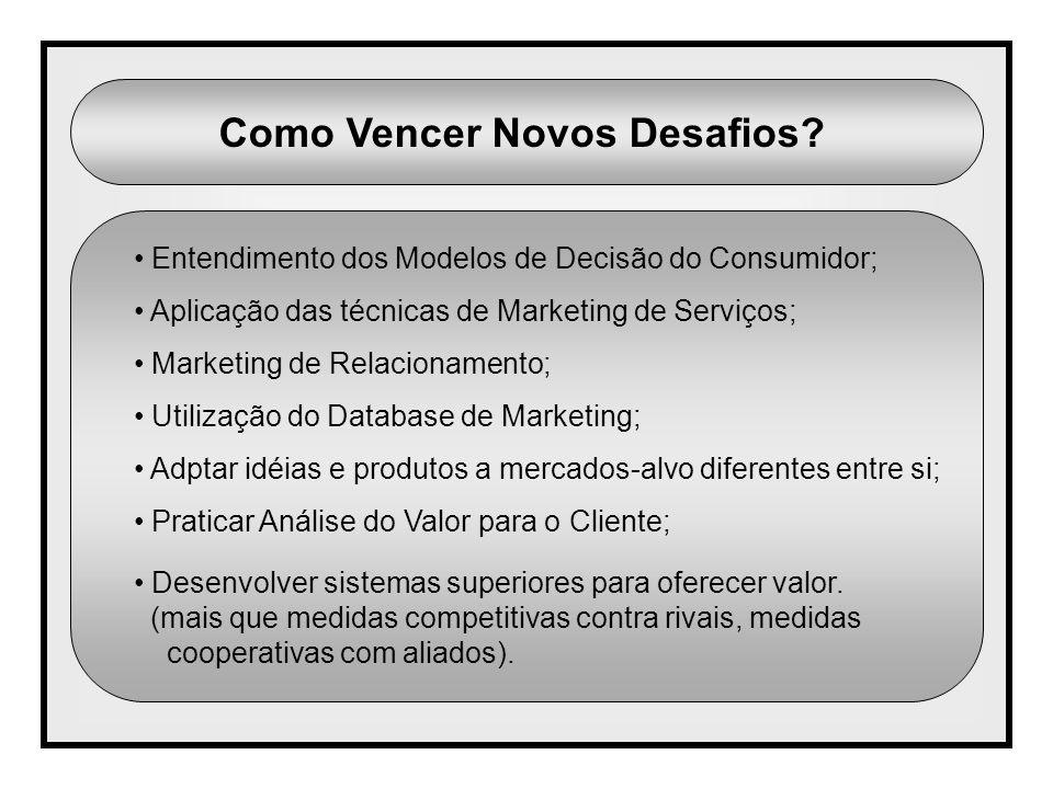 Como Vencer Novos Desafios? Entendimento dos Modelos de Decisão do Consumidor; Aplicação das técnicas de Marketing de Serviços; Marketing de Relaciona