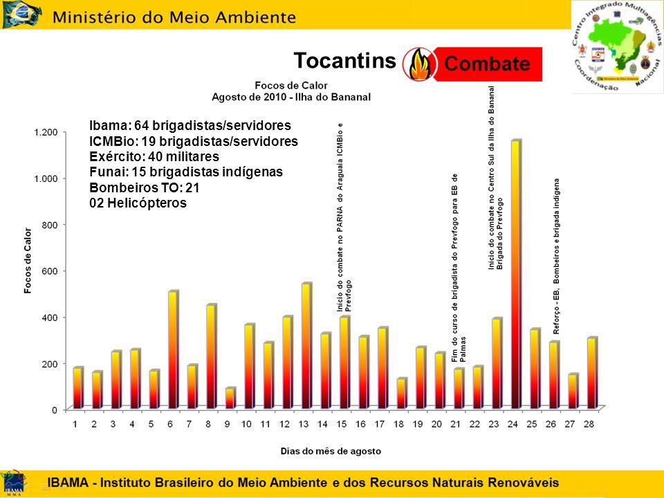 Tocantins Ibama: 64 brigadistas/servidores ICMBio: 19 brigadistas/servidores Exército: 40 militares Funai: 15 brigadistas indígenas Bombeiros TO: 21 02 Helicópteros