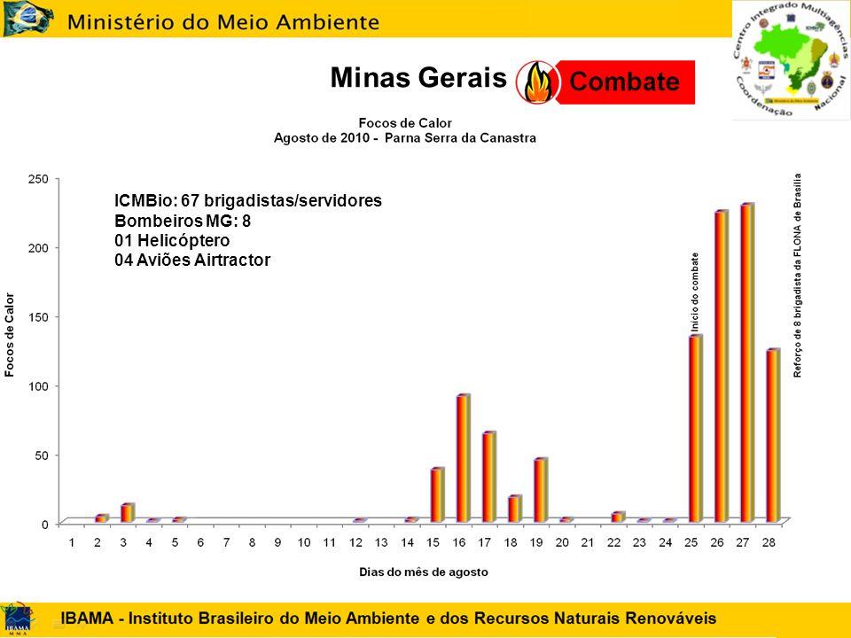 Minas Gerais ICMBio: 67 brigadistas/servidores Bombeiros MG: 8 01 Helicóptero 04 Aviões Airtractor