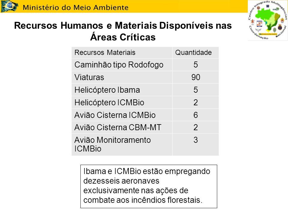 Recursos Humanos e Materiais Disponíveis nas Áreas Críticas Recursos MateriaisQuantidade Caminhão tipo Rodofogo5 Viaturas90 Helicóptero Ibama5 Helicóptero ICMBio2 Avião Cisterna ICMBio6 Avião Cisterna CBM-MT2 Avião Monitoramento ICMBio 3 Ibama e ICMBio estão empregando dezesseis aeronaves exclusivamente nas ações de combate aos incêndios florestais.