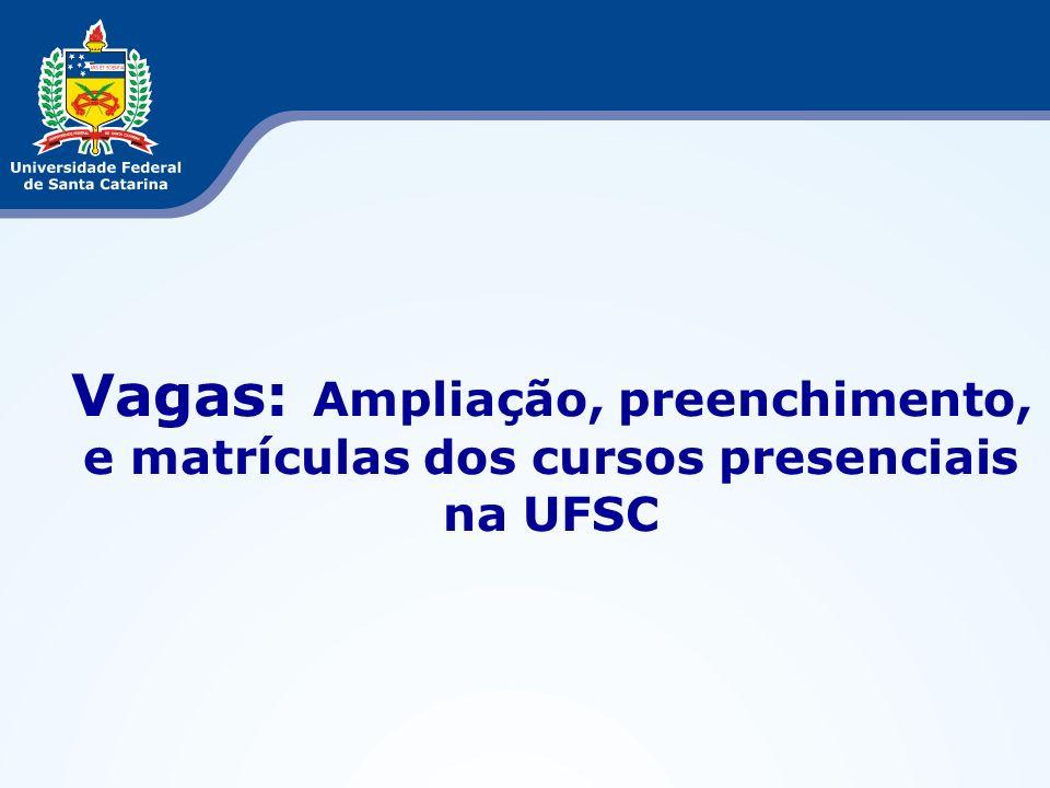 Vagas: Ampliação, preenchimento, e matrículas dos cursos presenciais na UFSC