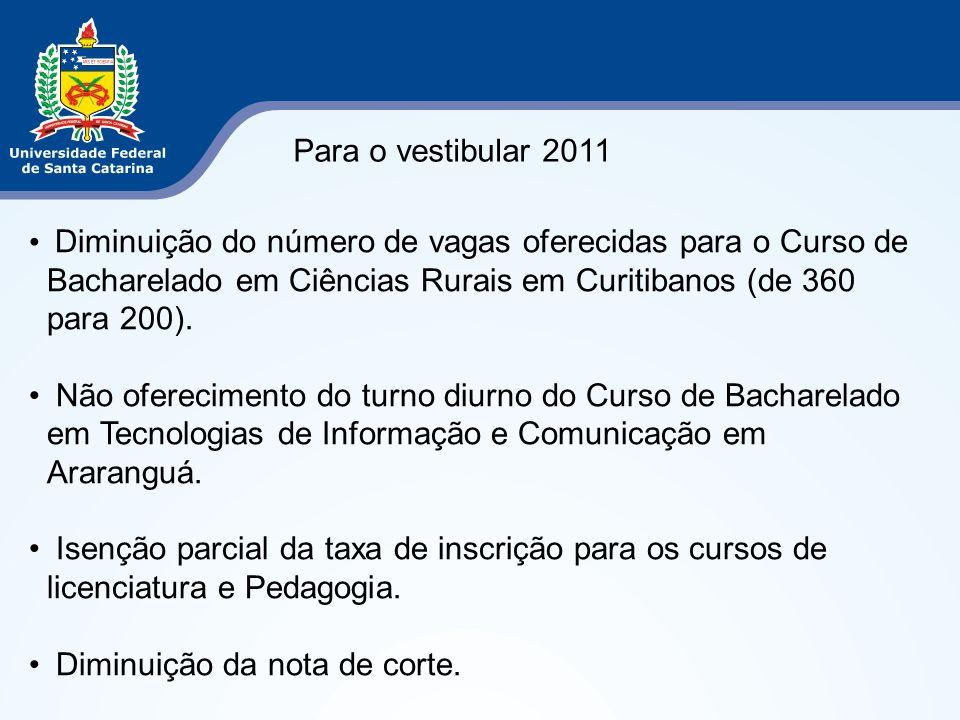 Diminuição do número de vagas oferecidas para o Curso de Bacharelado em Ciências Rurais em Curitibanos (de 360 para 200).