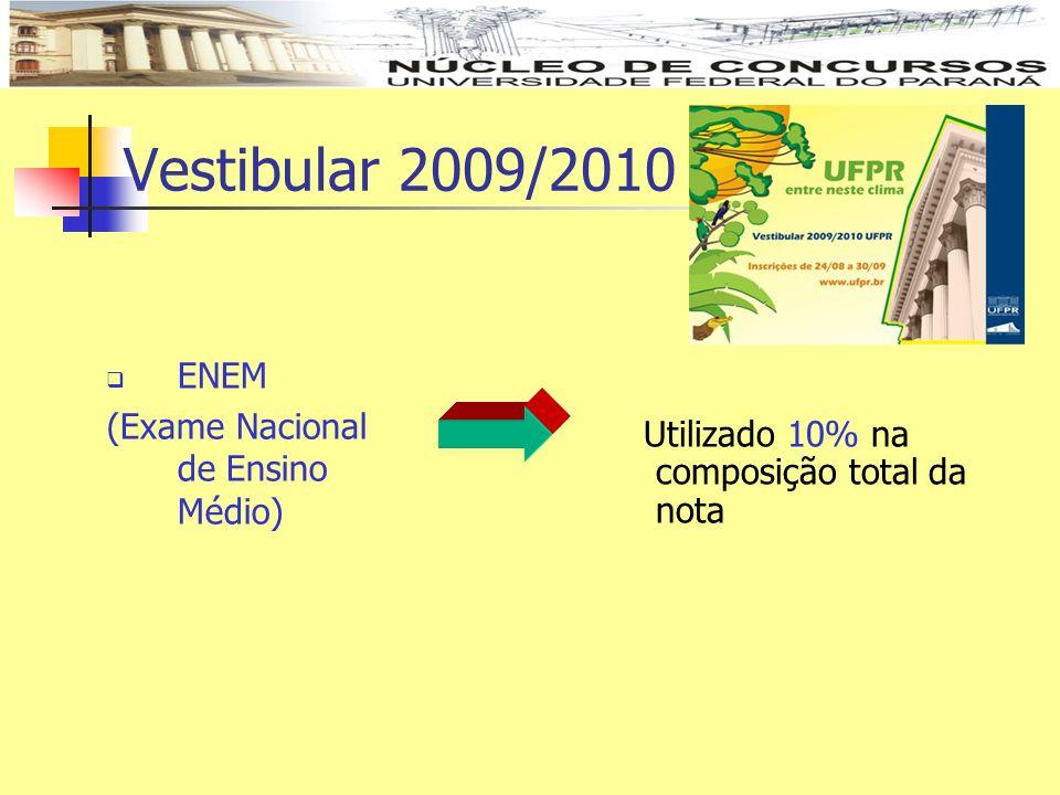 Vestibular 2009/2010 ENEM (Exame Nacional de Ensino Médio) Utilizado 10% na composição total da nota