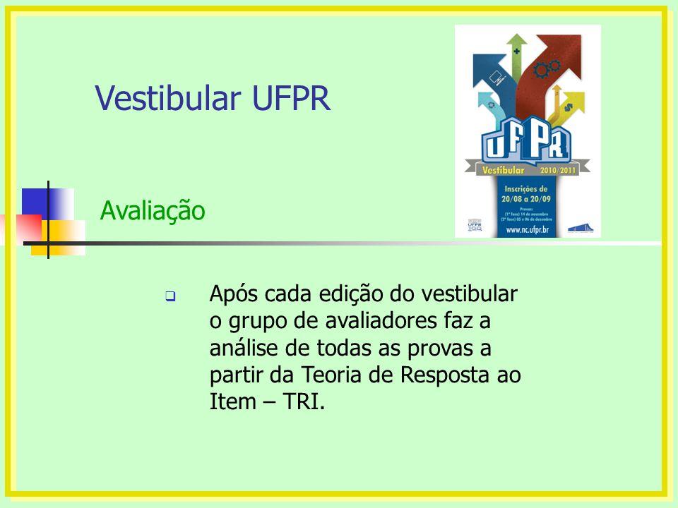 Vestibular UFPR Avaliação Após cada edição do vestibular o grupo de avaliadores faz a análise de todas as provas a partir da Teoria de Resposta ao Ite