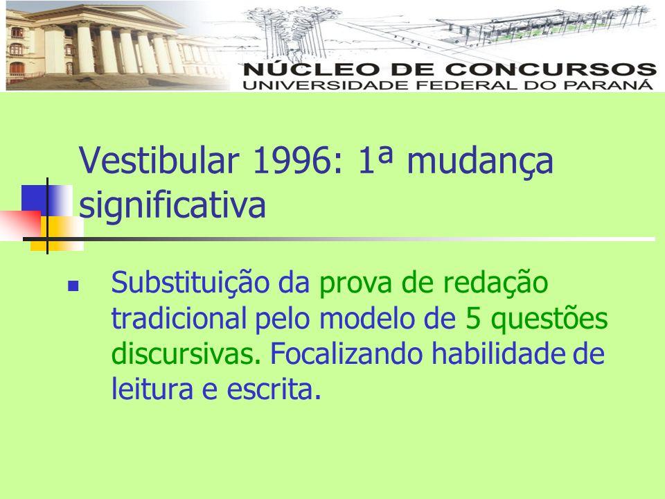 Vestibular 1996: 1ª mudança significativa Substituição da prova de redação tradicional pelo modelo de 5 questões discursivas. Focalizando habilidade d
