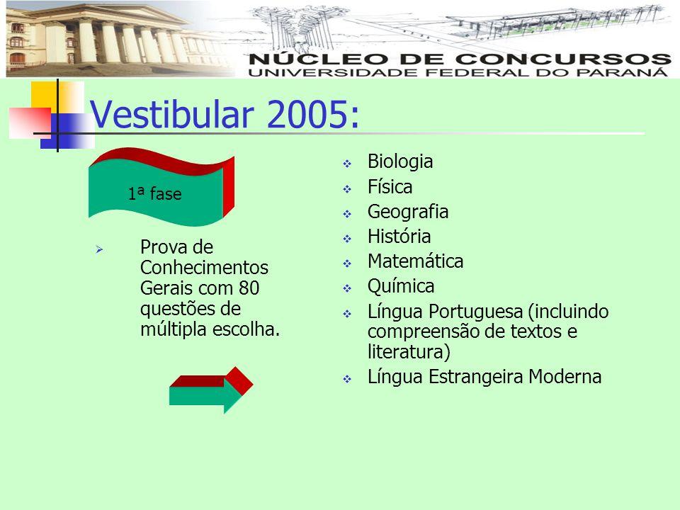 Vestibular 2005: Prova de Conhecimentos Gerais com 80 questões de múltipla escolha. Biologia Física Geografia História Matemática Química Língua Portu