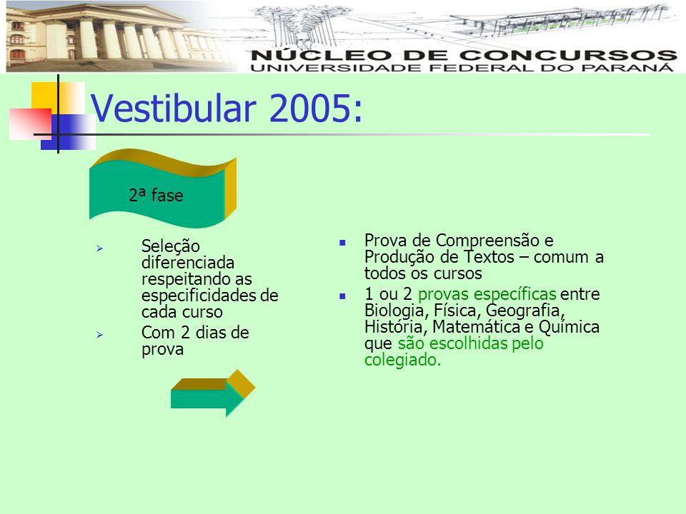 Vestibular 2005: Seleção diferenciada respeitando as especificidades de cada curso Com 2 dias de prova Prova de Compreensão e Produção de Textos – com