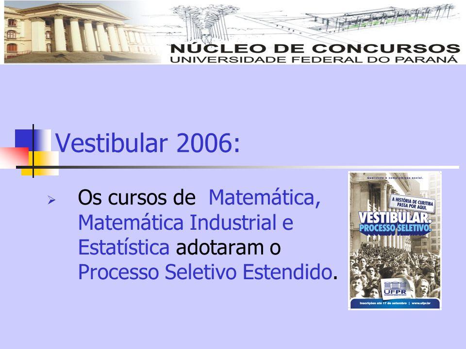 Vestibular 2006: Os cursos de Matemática, Matemática Industrial e Estatística adotaram o Processo Seletivo Estendido.
