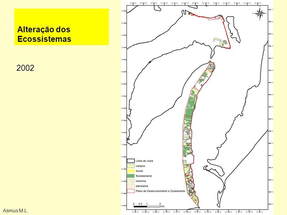 Alteração dos Ecossistemas 2002 Asmus M.L.