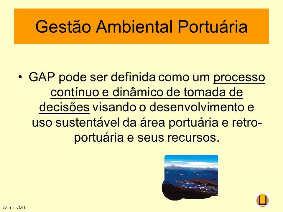 Gestão Ambiental Portuária GAP pode ser definida como um processo contínuo e dinâmico de tomada de decisões visando o desenvolvimento e uso sustentáve