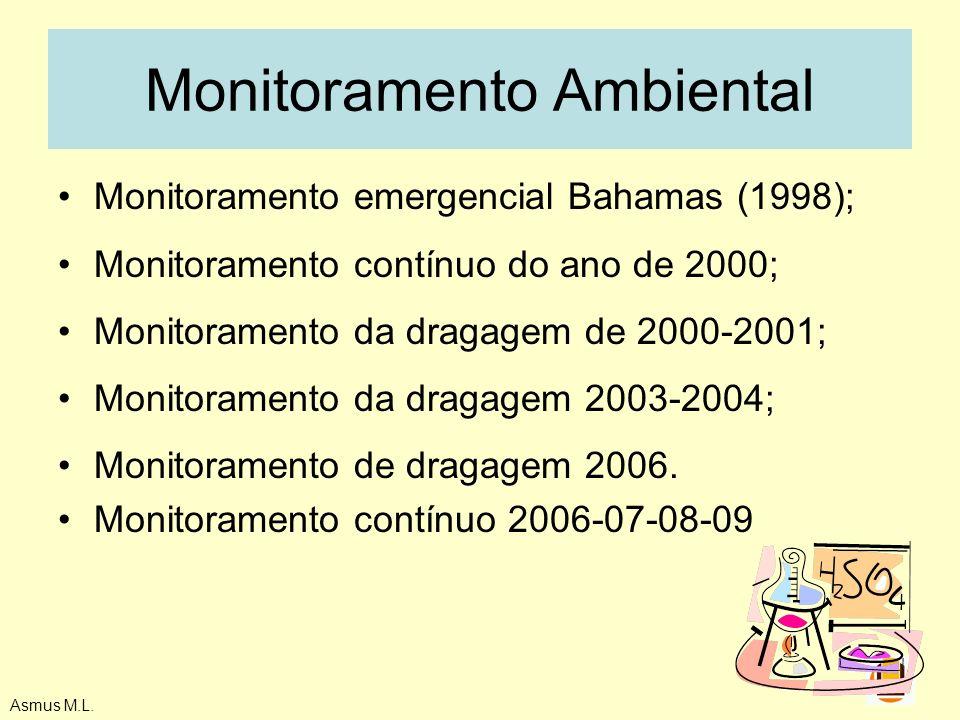 Asmus M.L. Monitoramento Ambiental Monitoramento emergencial Bahamas (1998); Monitoramento contínuo do ano de 2000; Monitoramento da dragagem de 2000-