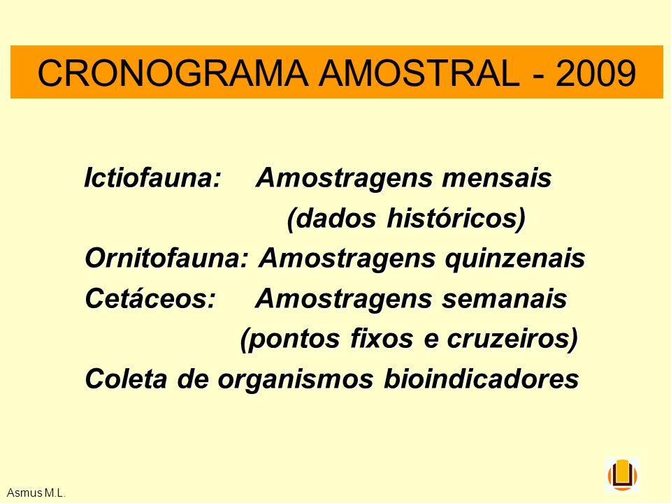 Asmus M.L. Ictiofauna: Amostragens mensais (dados históricos) (dados históricos) Ornitofauna: Amostragens quinzenais Cetáceos: Amostragens semanais (p