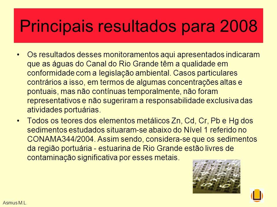 Asmus M.L. Principais resultados para 2008 Os resultados desses monitoramentos aqui apresentados indicaram que as águas do Canal do Rio Grande têm a q