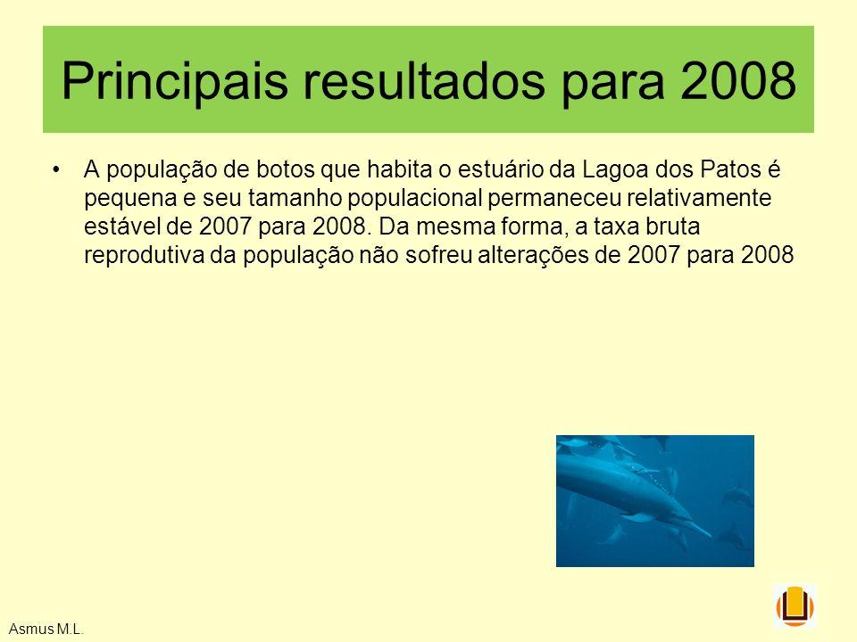 Asmus M.L. Principais resultados para 2008 A população de botos que habita o estuário da Lagoa dos Patos é pequena e seu tamanho populacional permanec