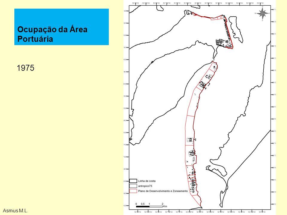 Ocupação da Área Portuária 1975 Asmus M.L.